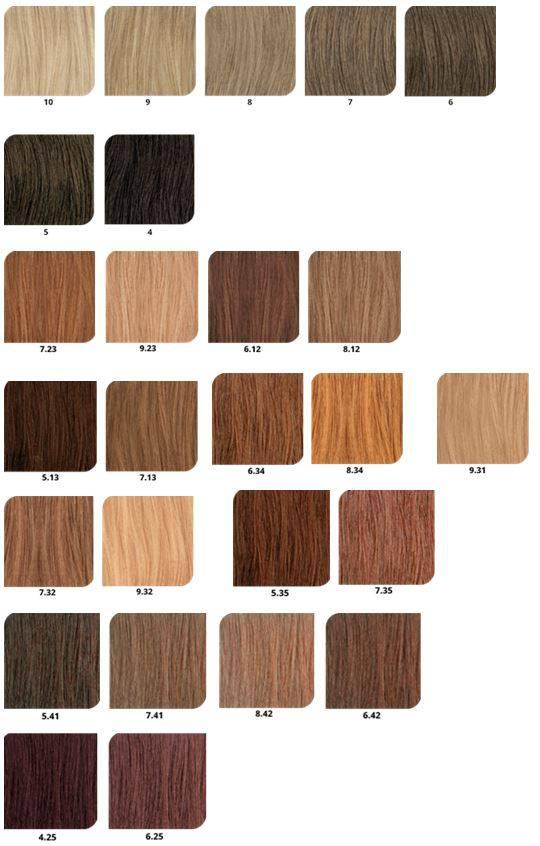 Carta de color Revlon High Coverage Hair Colour